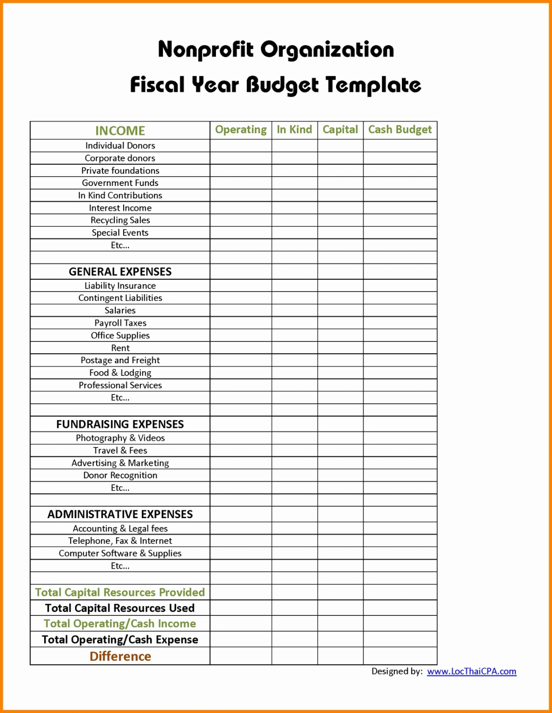 Non Profit Operating Budget Template Best Of Editable Bud Non Profit Canasbergdorfbibco Nonprofit