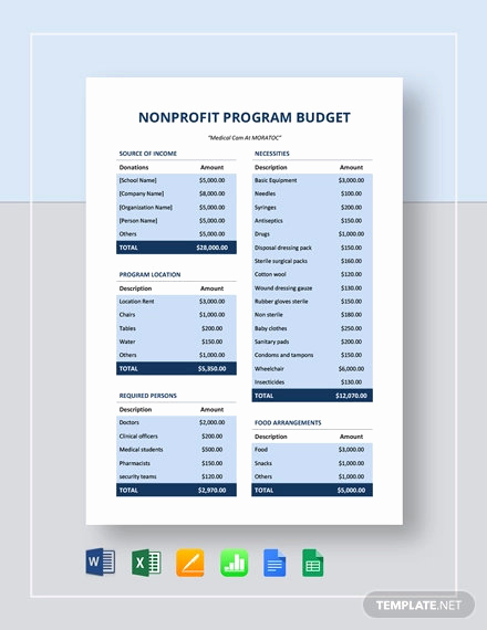 Non Profit Operating Budget Template Unique 8 Non Profit Bud Templates Word Pdf Excel Apple