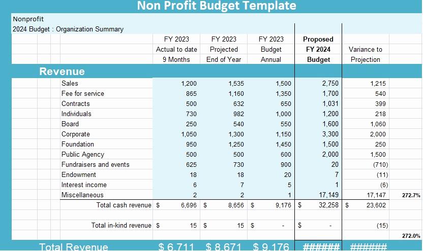 Non Profit organization Budget Template Elegant Non Profit Bud Template Microsoft Project Management