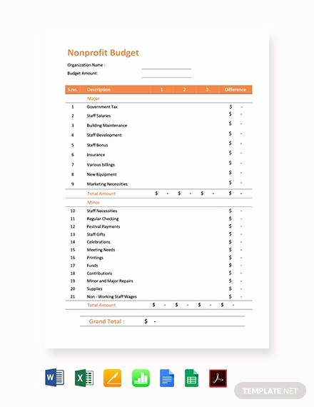 Nonprofit Program Budget Template Elegant 13 Non Profit Bud Templates In Google Docs