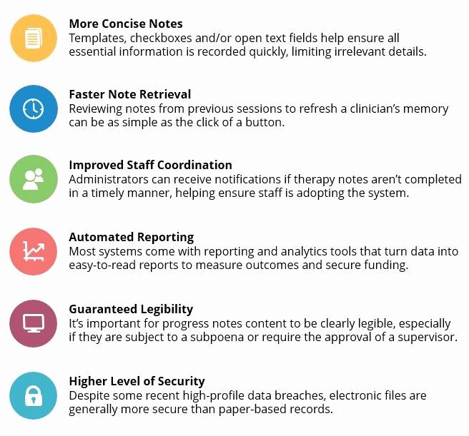Outpatient Psychiatric Progress Note Template Unique 5 Best Electronic Progress Notes software solutions for