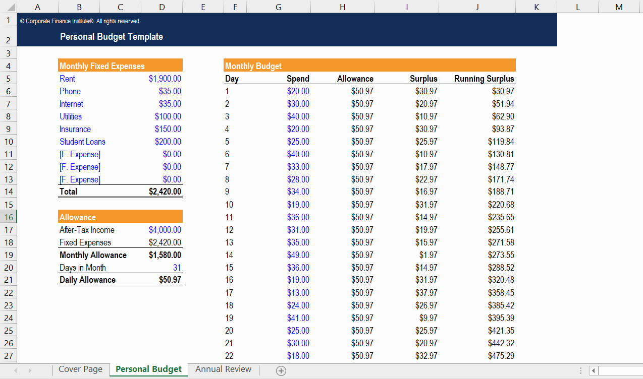 Personal Budget Spreadsheet Template Beautiful Personal Bud Template Free Excel Template at Cfi