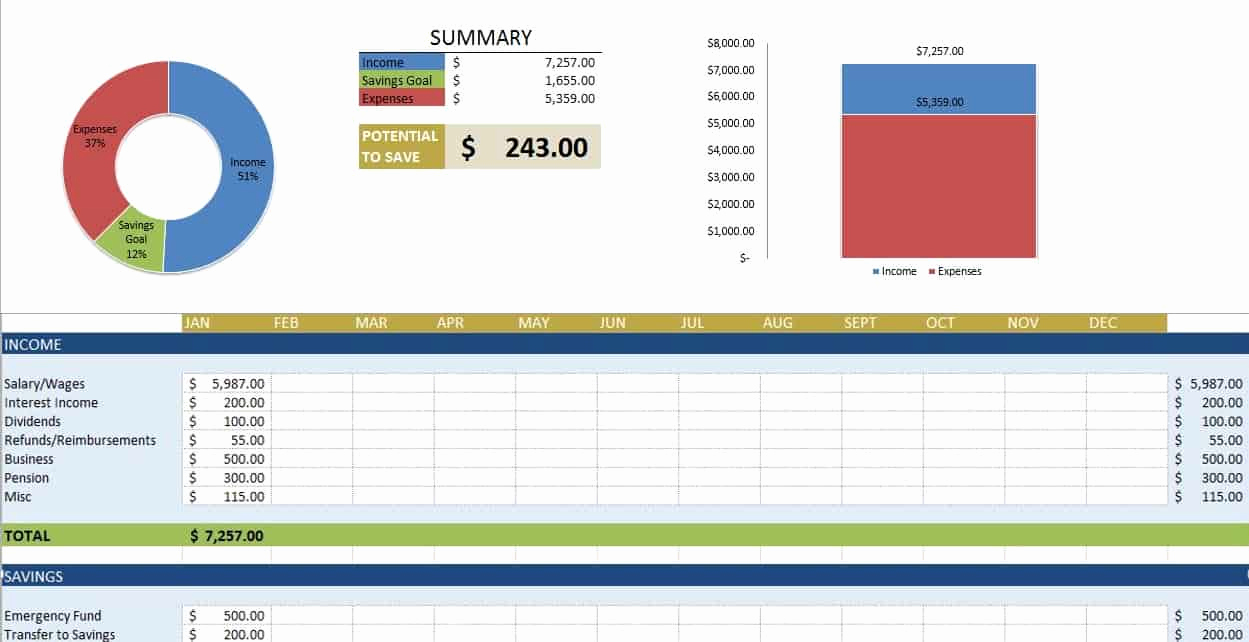 Personal Budget Spreadsheet Template Luxury Free Bud Templates In Excel