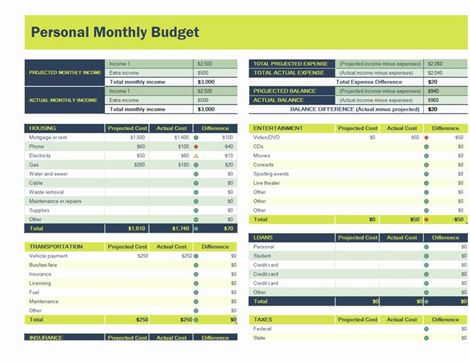 Personal Budget Spreadsheet Template Luxury Personal Monthly Bud Spreadsheet