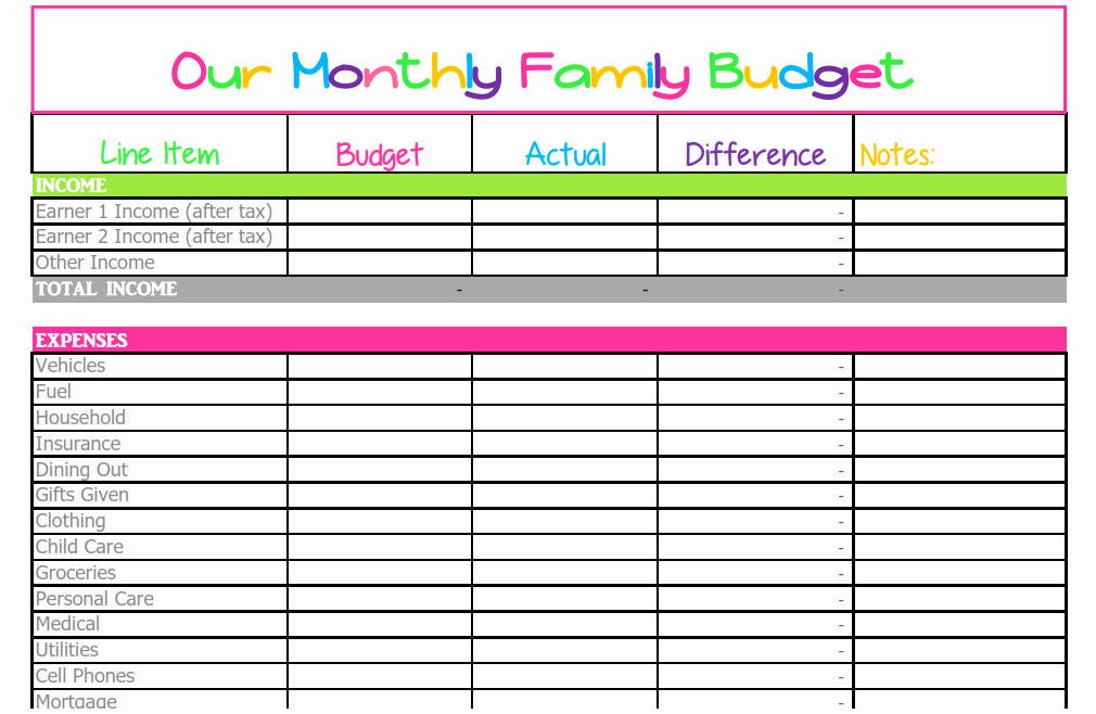 Printable Family Budget Template Awesome Free Monthly Bud Template Cute Design In Excel