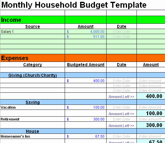Printable Family Budget Template Elegant Household Bud Template Printable