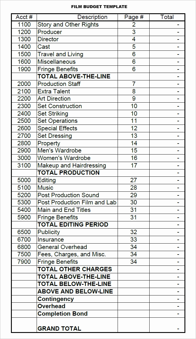 Short Film Budget Template Best Of Bud Template