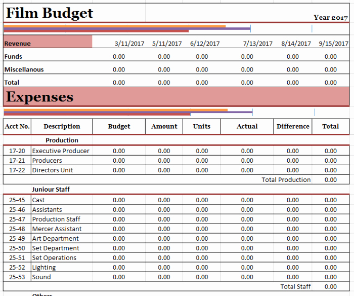 Short Film Budget Template New 20 Free Bud Templates Ms Fice Documents