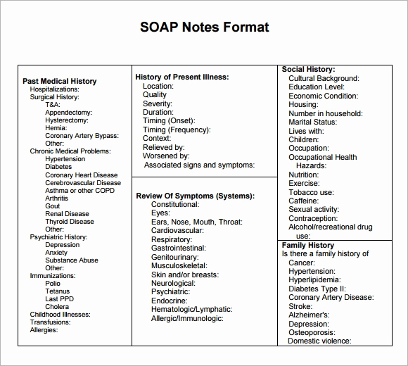 Soap Progress Notes Template Lovely Free 8 Sample soap Note Templates In Word
