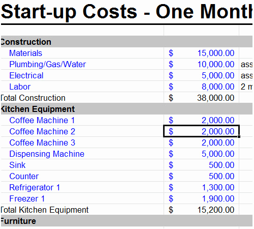 Start Up Business Budget Template Best Of Startup Business Bud Template Excel