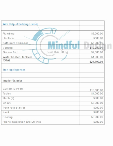 Start Up Business Budget Template Fresh 11 Startup Business Bud Templates Pdf Word Pages