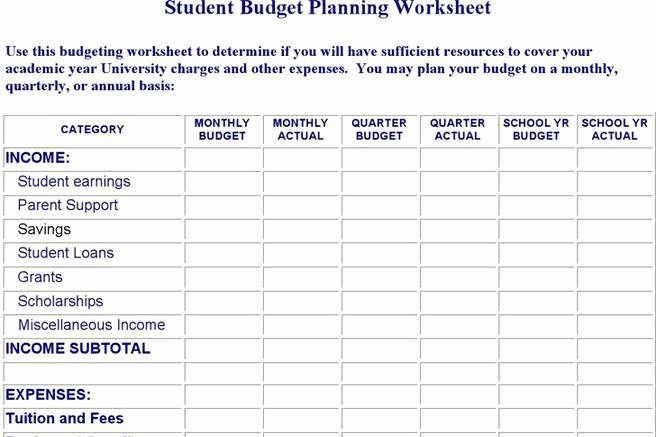 Student Monthly Budget Template Awesome 2 Student Bud Free Download