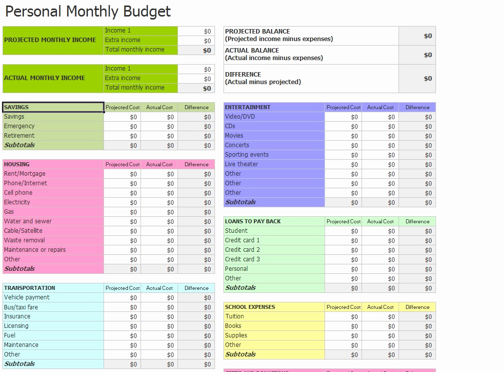 Student Monthly Budget Template Awesome Resources – It Make$ Cents