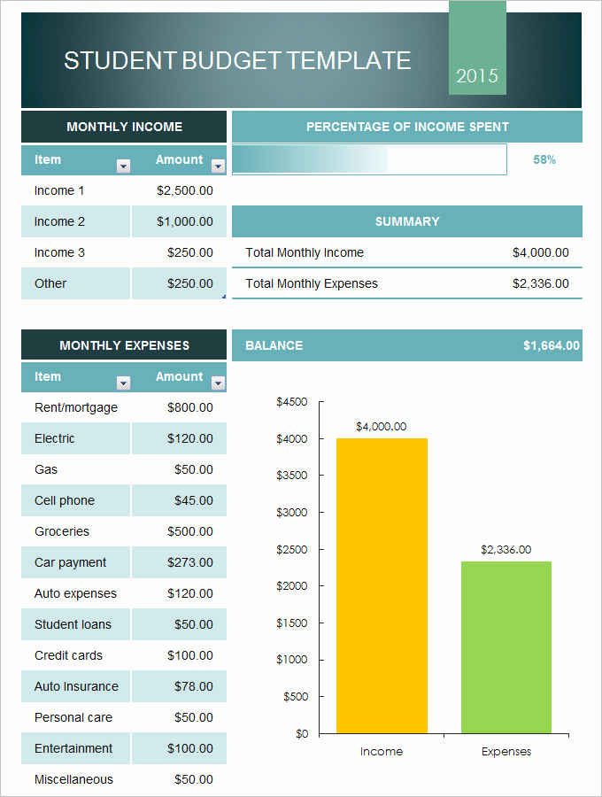 Student Monthly Budget Template Inspirational 7 Student Bud Templates Free Word Pdf Documents