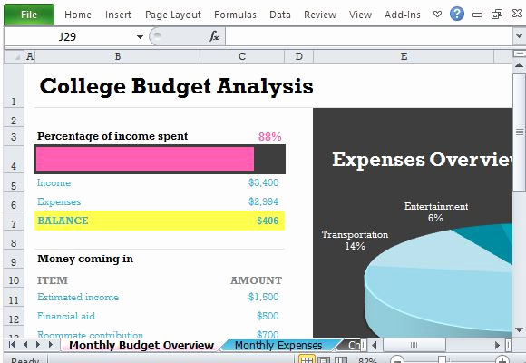 Student Monthly Budget Template Lovely Student College Bud with Chart Template for Excel 2013