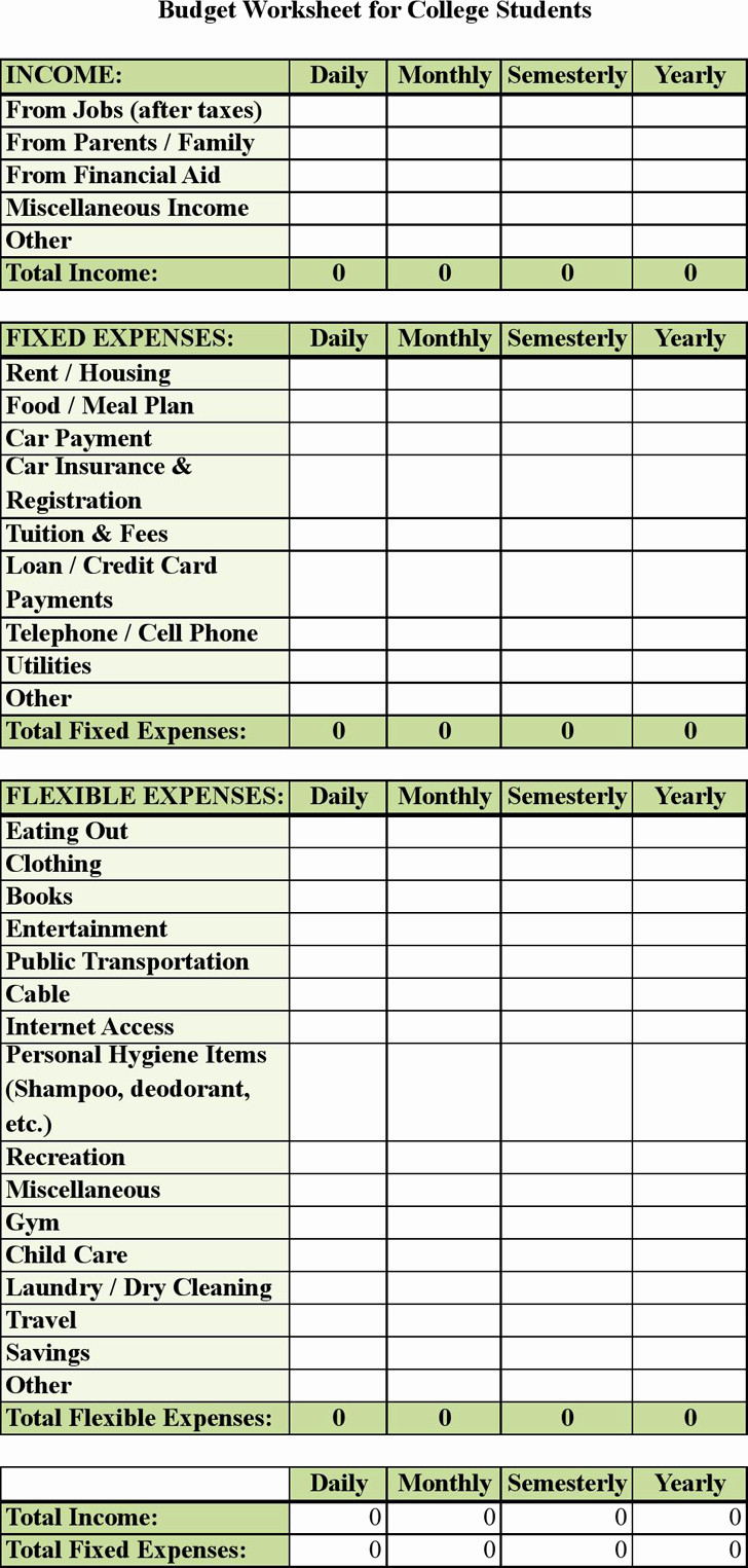 Student Monthly Budget Template Unique University Student Bud Spreadsheet