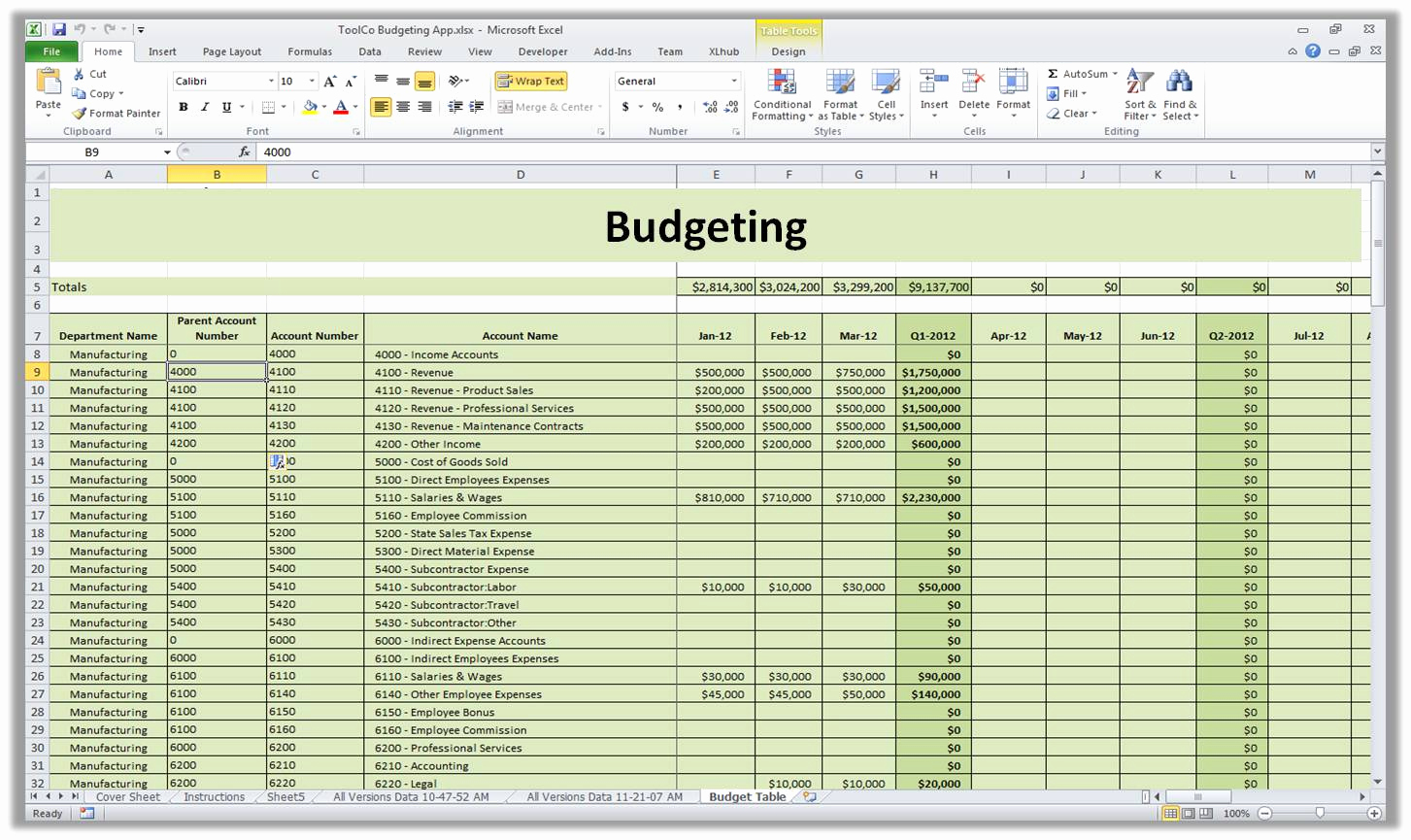 Suze orman Budget Template Best Of Bud Ledger Template