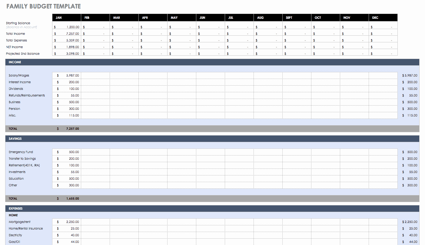 Template for Monthly Budget Best Of Free Bud Templates In Excel