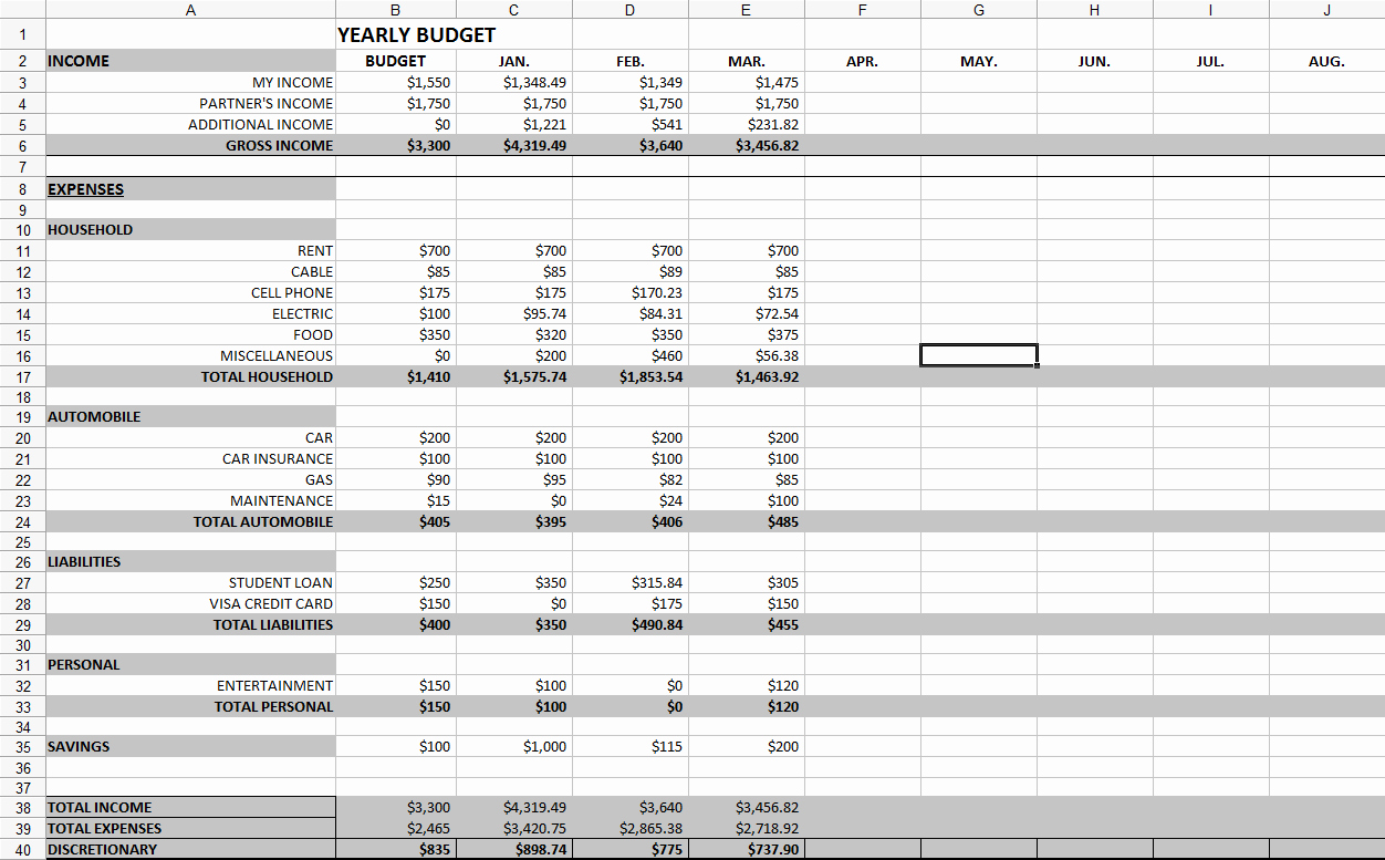 Template for Monthly Budget Lovely Monthly Bud