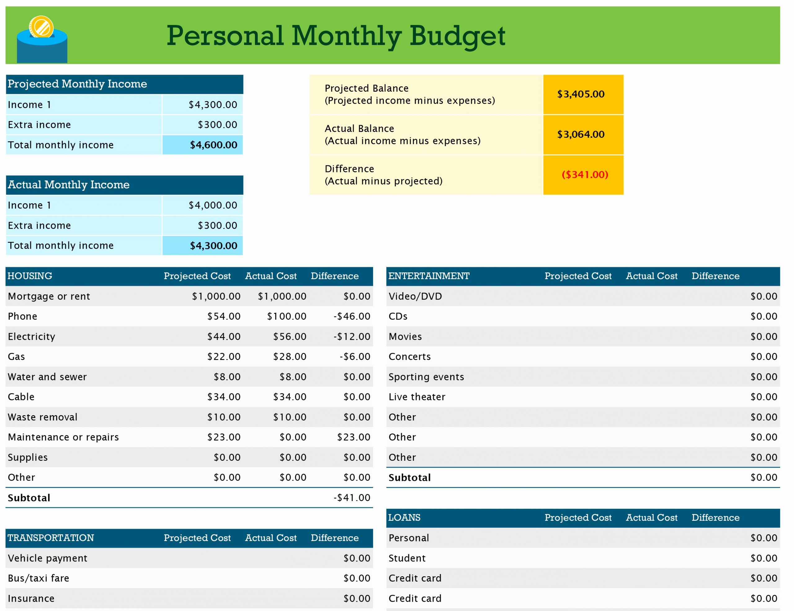 Template for Monthly Budget Unique Personal Monthly Bud