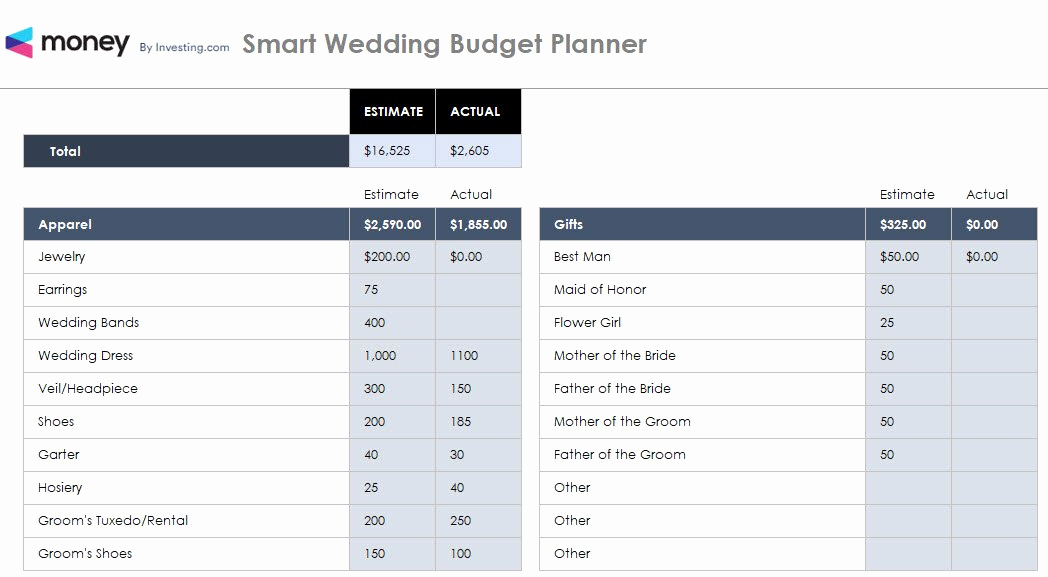 Wedding Budget Spreadsheet Template Awesome Wedding Bud Template Free Excel Spreadsheet
