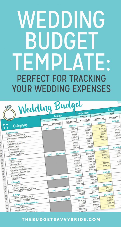 Wedding Budget Spreadsheet Template Beautiful Savvy Spreadsheets Wedding Bud Spreadsheets