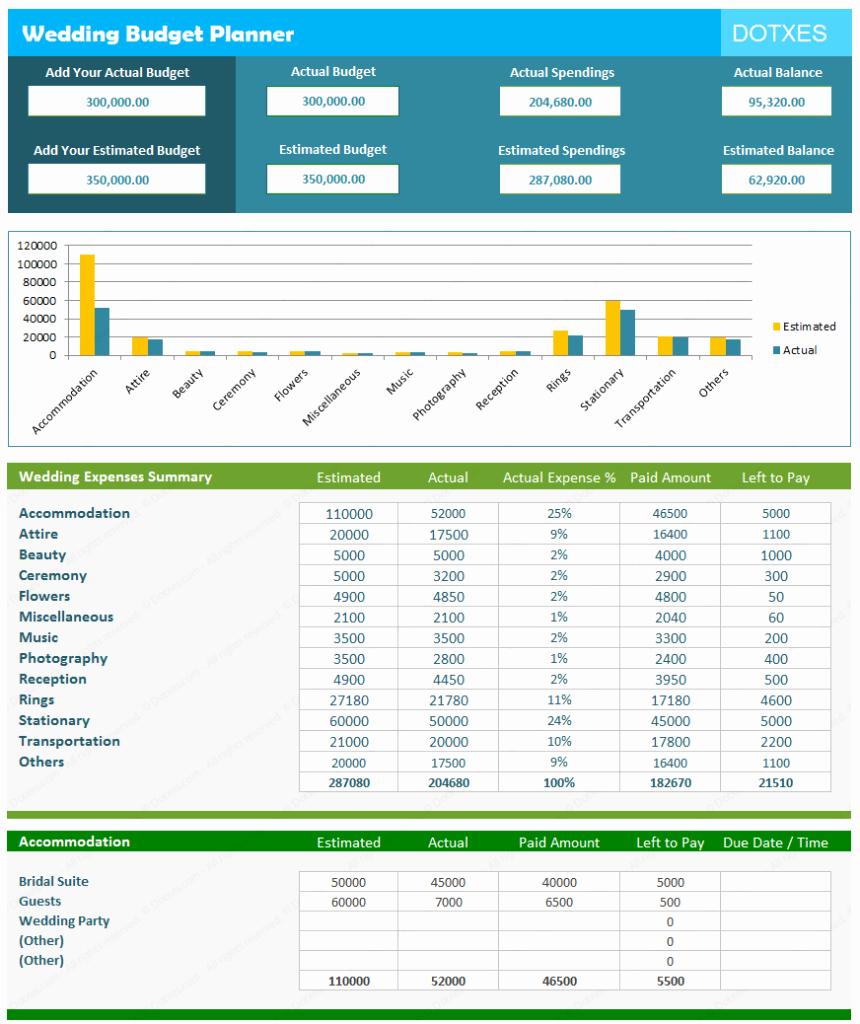 Wedding Budget Spreadsheet Template Fresh Wedding Bud Calculator and Estimator – Spreadsheet