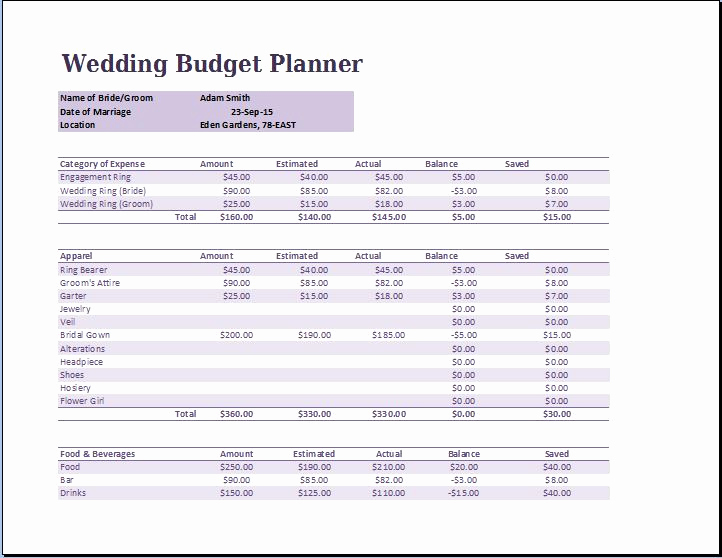 Wedding Budget Template Excel Fresh Wedding Bud Planner Template