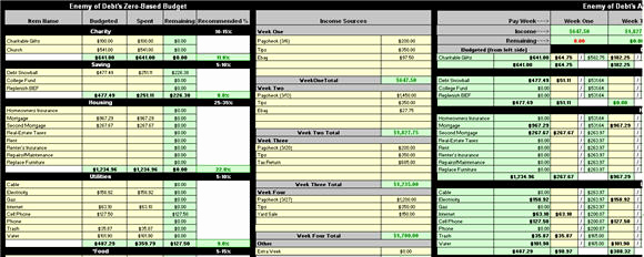 Zero Based Budget Template Awesome the Ultimate Collection Of Free Bud Worksheets