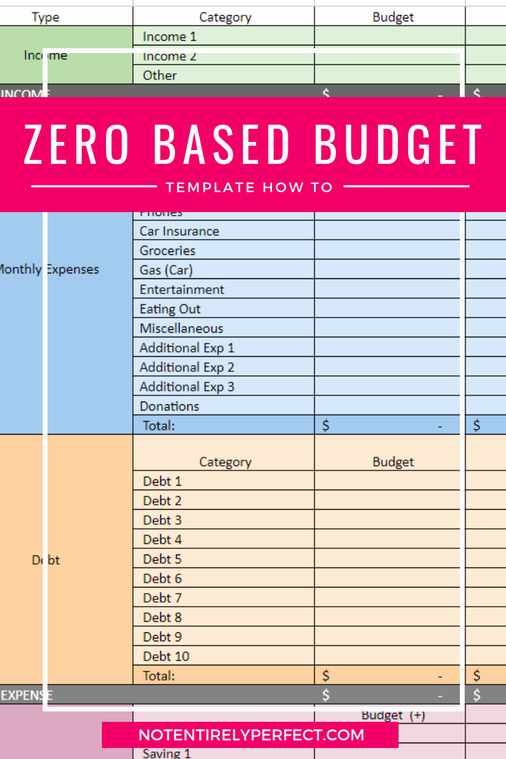 Zero Based Budget Template Best Of Zero Based Bud Template Walk Through [ Not Entirely