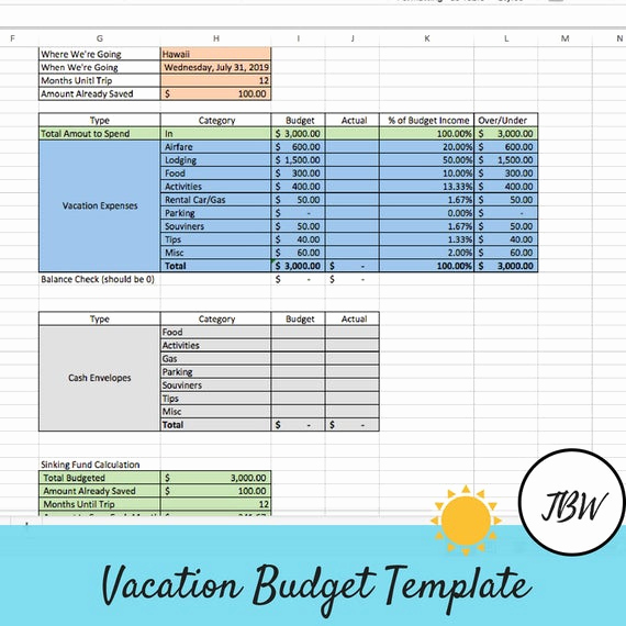 Zero Based Budget Template Unique Vacation Bud Template Zero Based Bud Excel Template