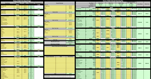 Zero Based Budgeting Template Beautiful Free Excel Bud Template Collection for Business and