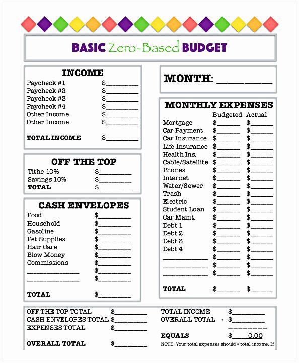 Zero Based Budgeting Template Inspirational Bud Worksheet Pdf