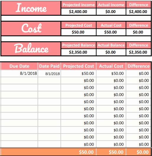 Zero Based Budgeting Template Unique Free Zero Based Bud Template – Ellie Mondelli
