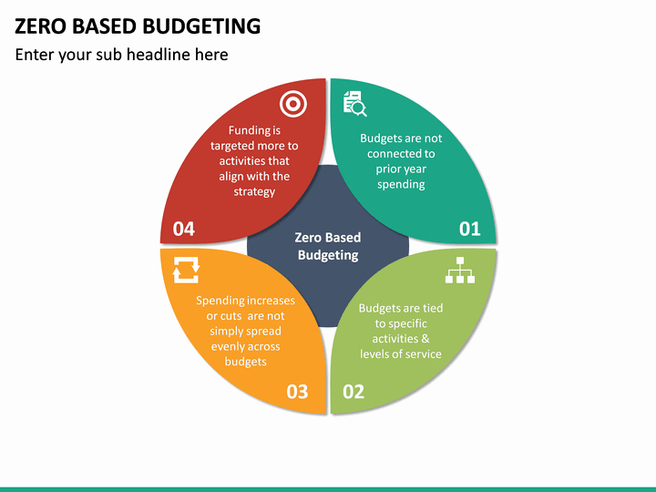 Zero Based Budgeting Template Unique Zero Based Bud Ing Powerpoint Template
