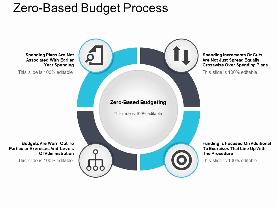 Zero Based Budgeting Template Unique Zero Based Bud Process Ppt Example File